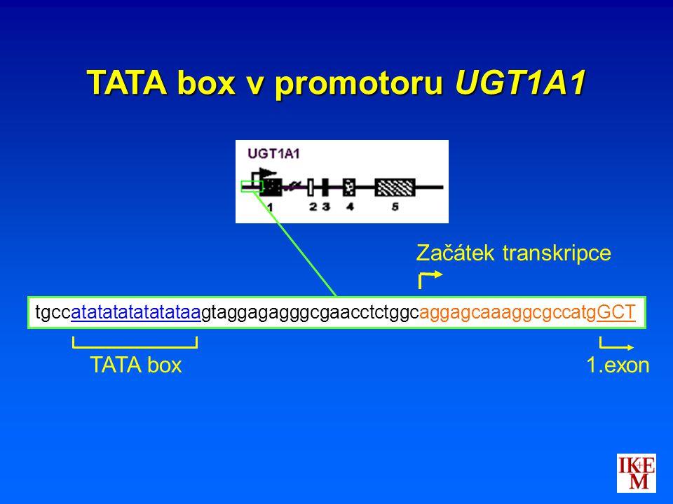 TATA box v promotoru UGT1A1