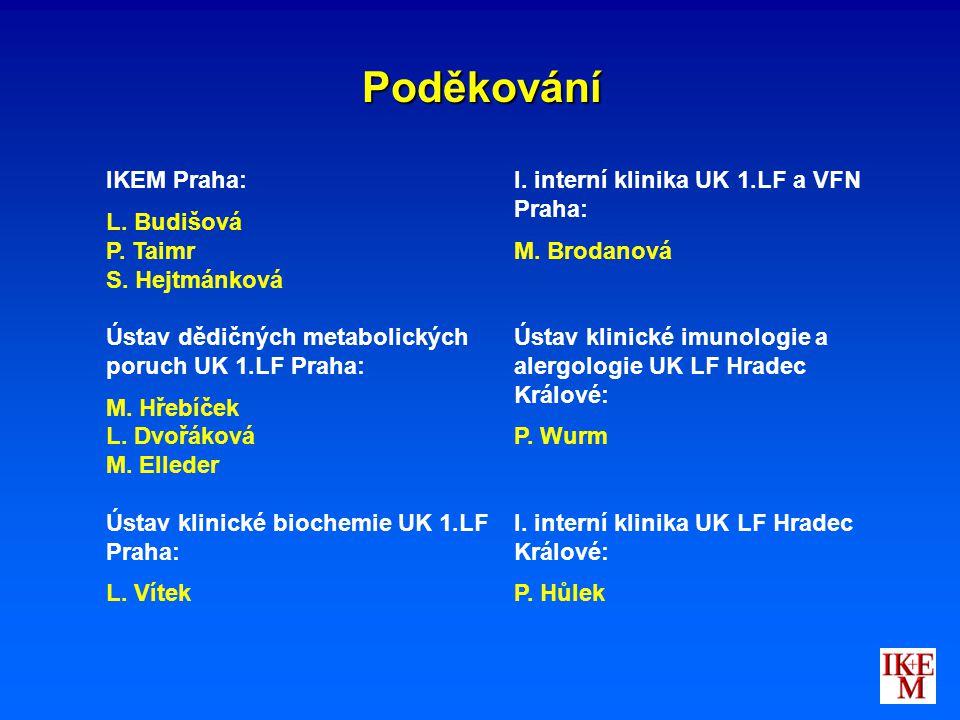 Poděkování IKEM Praha: L. Budišová P. Taimr S. Hejtmánková