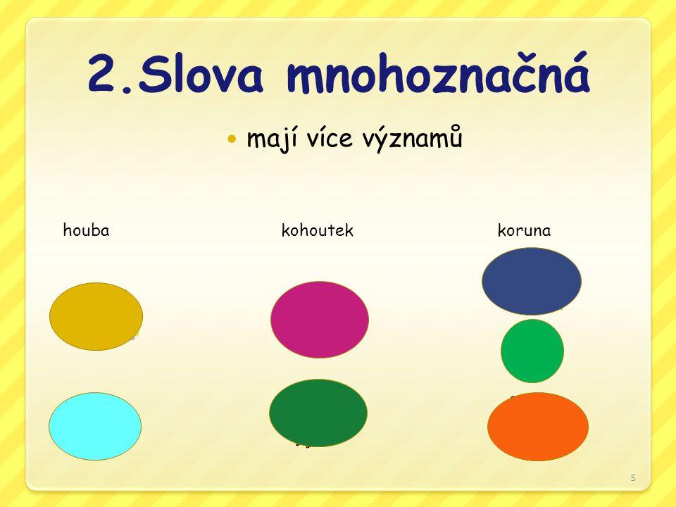 2.Slova mnohoznačná mají více významů houba kohoutek koruna