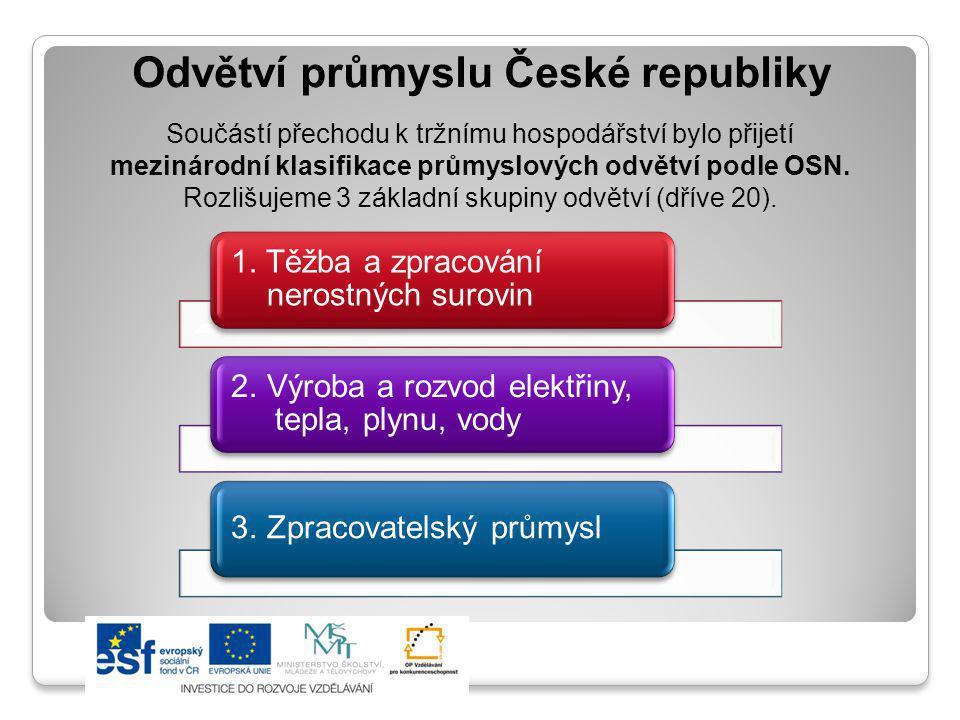 Odvětví průmyslu České republiky