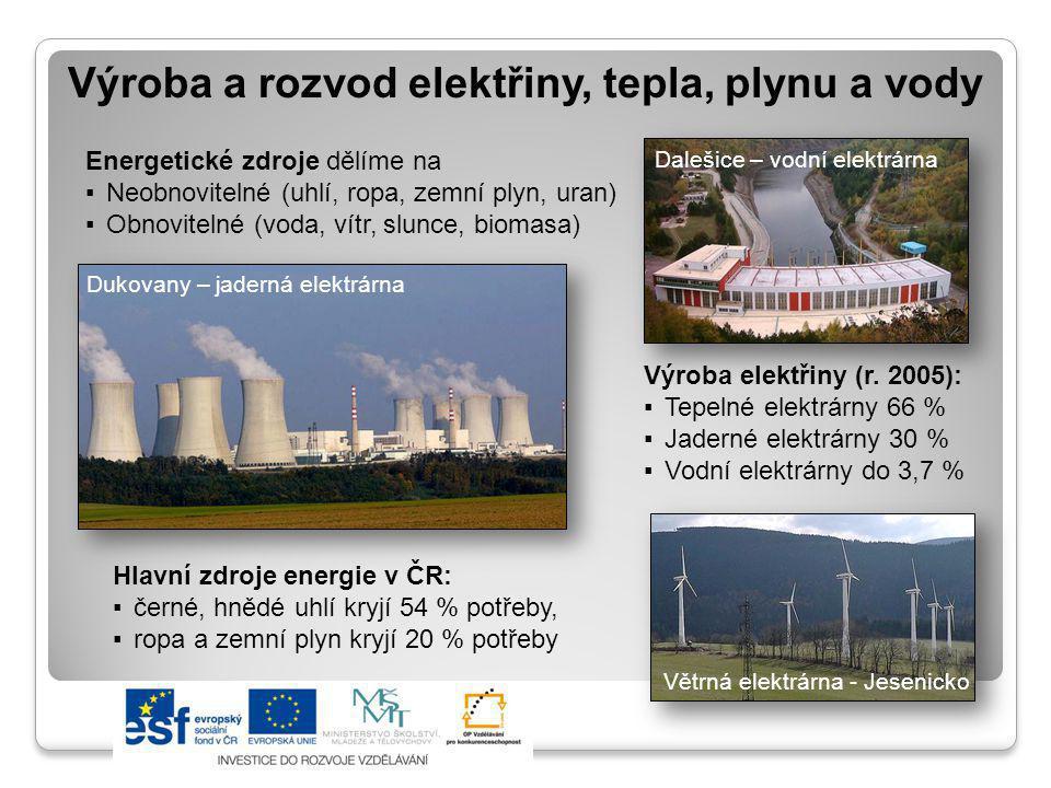 Výroba a rozvod elektřiny, tepla, plynu a vody