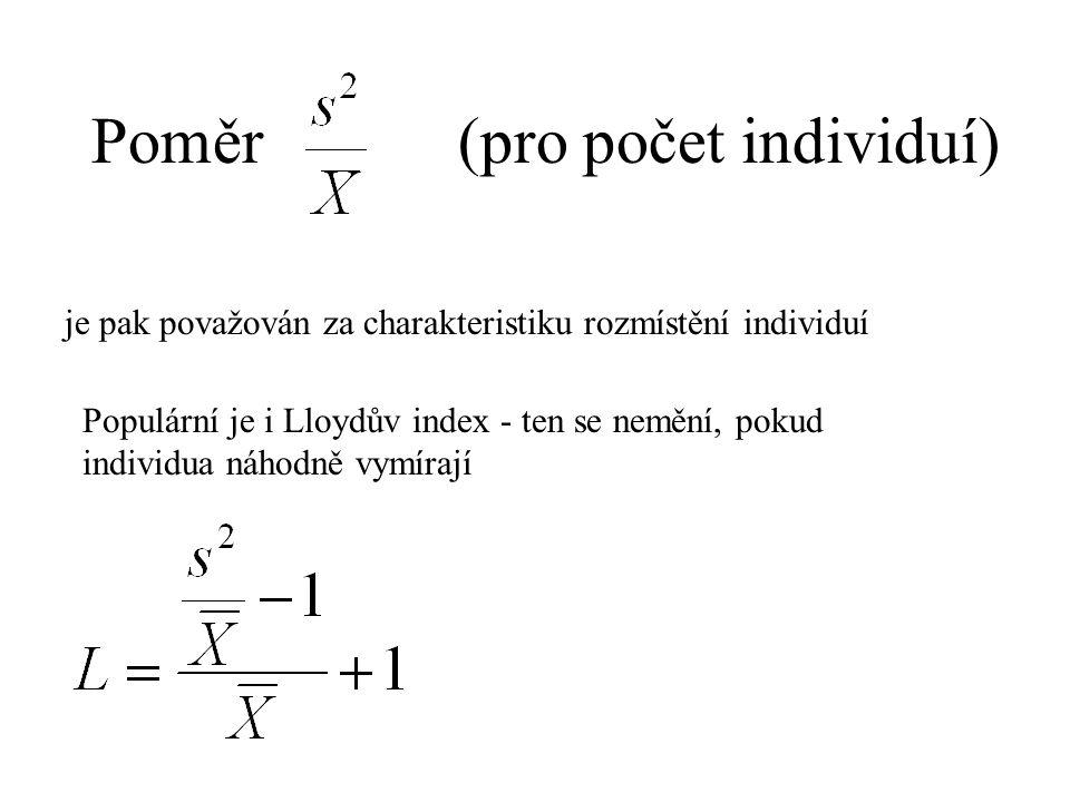 Poměr (pro počet individuí)