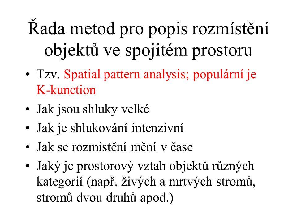 Řada metod pro popis rozmístění objektů ve spojitém prostoru