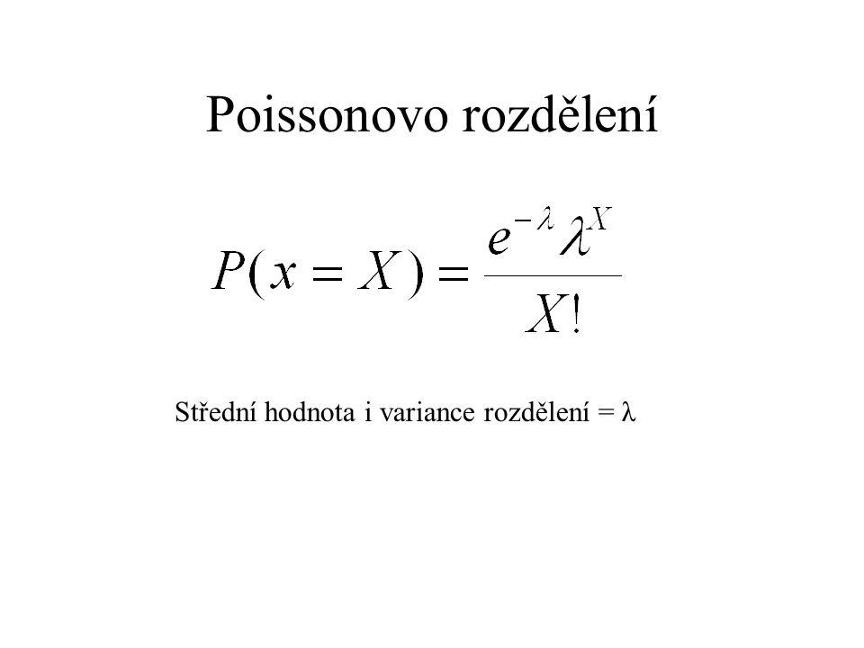 Poissonovo rozdělení Střední hodnota i variance rozdělení = λ
