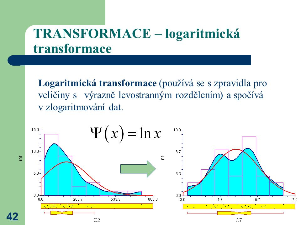 TRANSFORMACE – logaritmická transformace