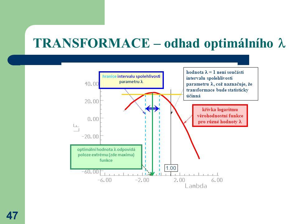 TRANSFORMACE – odhad optimálního 