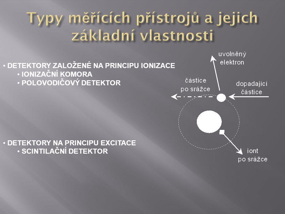 DETEKTORY ZALOŽENÉ NA PRINCIPU IONIZACE
