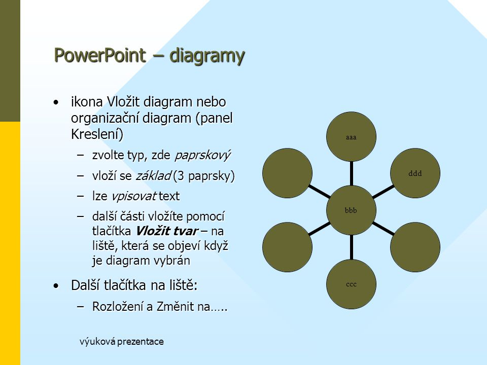 PowerPoint – diagramy ikona Vložit diagram nebo organizační diagram (panel Kreslení) zvolte typ, zde paprskový.