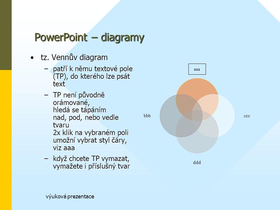PowerPoint – diagramy tz. Vennův diagram