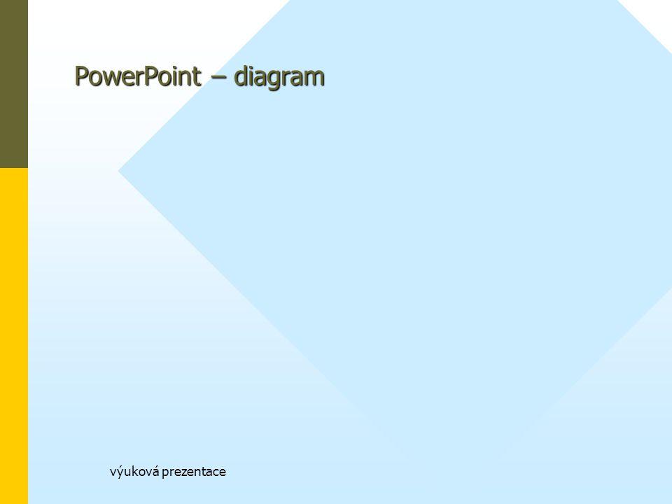 PowerPoint – diagram výuková prezentace