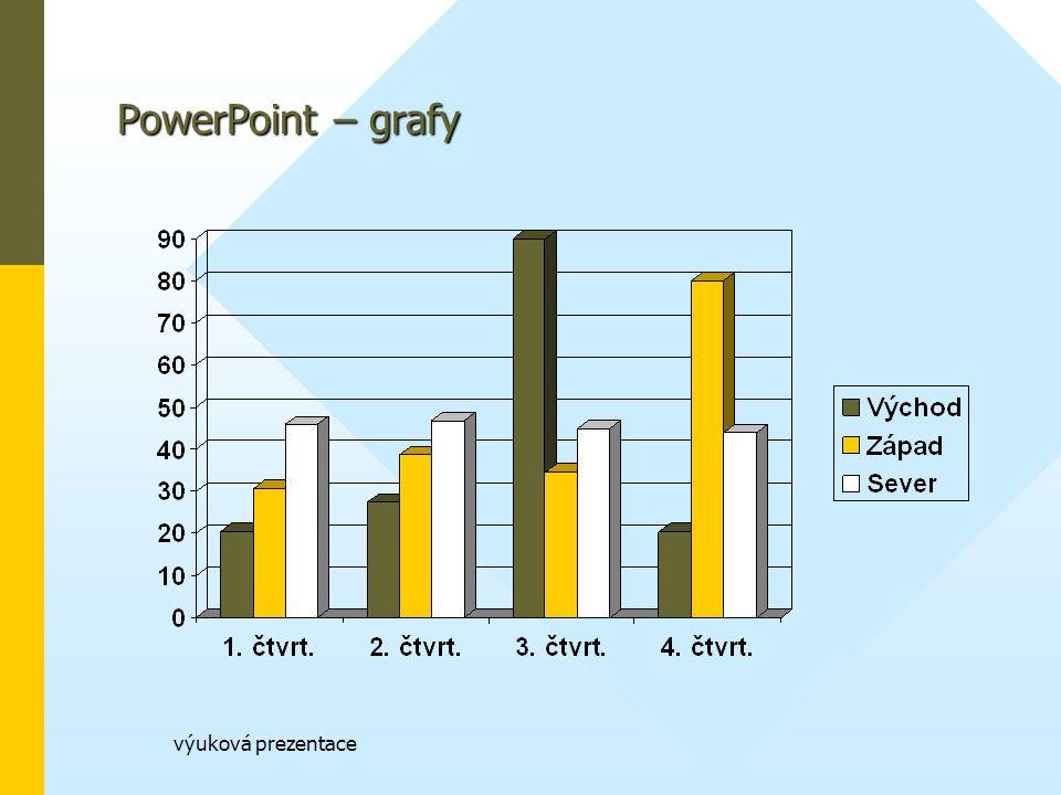 PowerPoint – grafy výuková prezentace