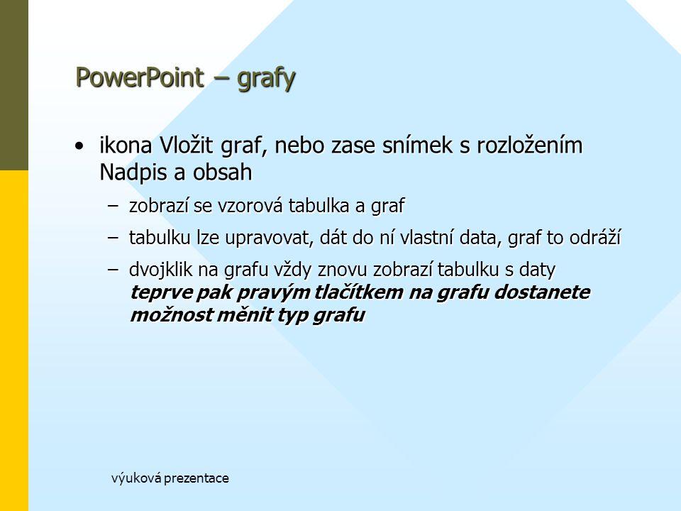 PowerPoint – grafy ikona Vložit graf, nebo zase snímek s rozložením Nadpis a obsah. zobrazí se vzorová tabulka a graf.