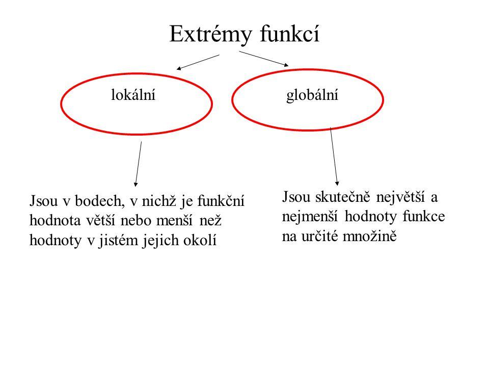 Extrémy funkcí lokální globální Jsou skutečně největší a