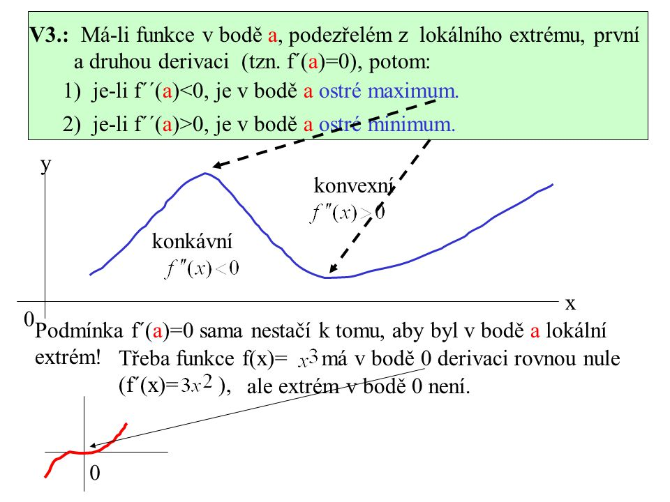V3.: Má-li funkce v bodě a, podezřelém z lokálního extrému, první