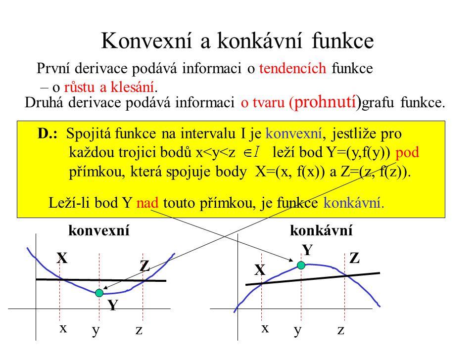 Konvexní a konkávní funkce