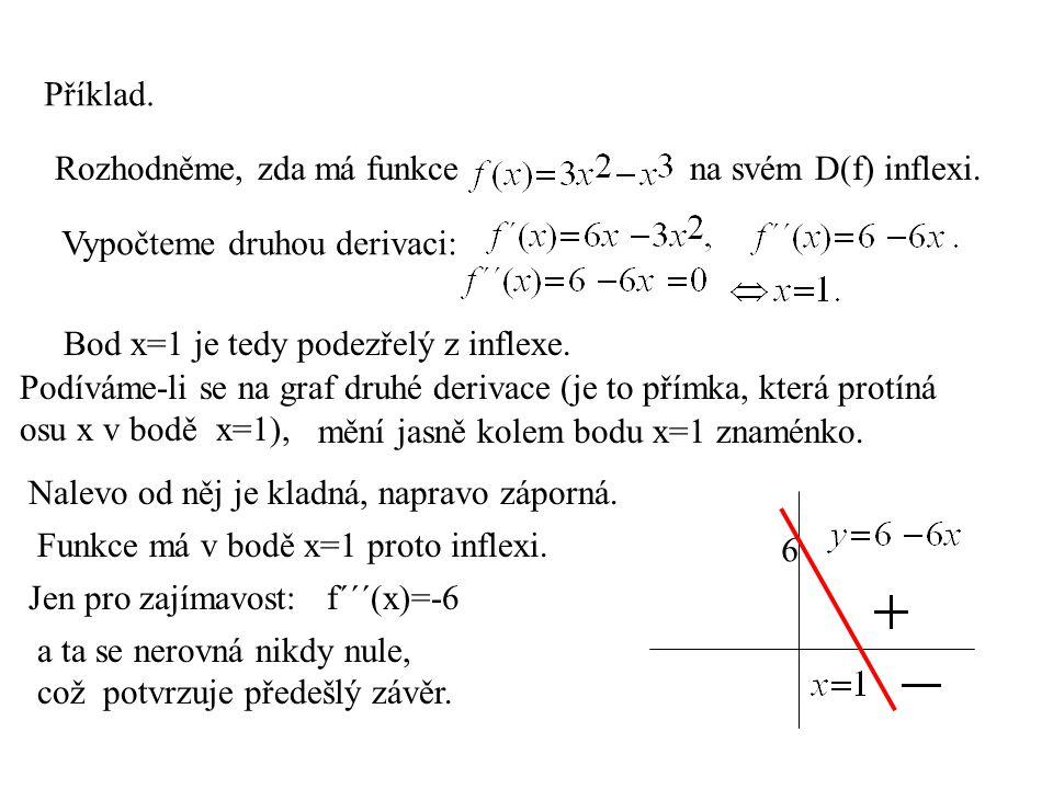 Příklad. Rozhodněme, zda má funkce na svém D(f) inflexi. Vypočteme druhou derivaci: