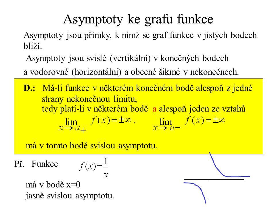 Asymptoty ke grafu funkce