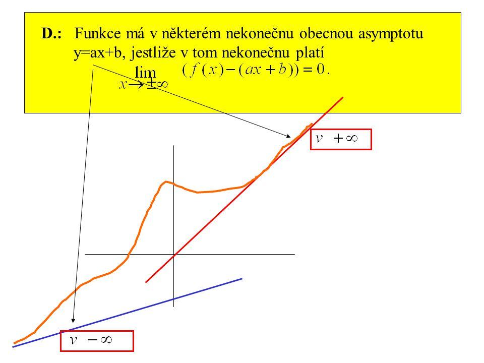 D.: Funkce má v některém nekonečnu obecnou asymptotu