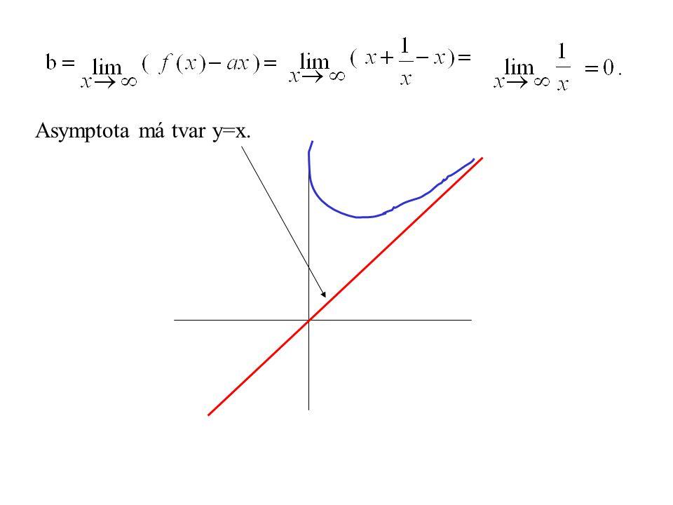 Asymptota má tvar y=x.