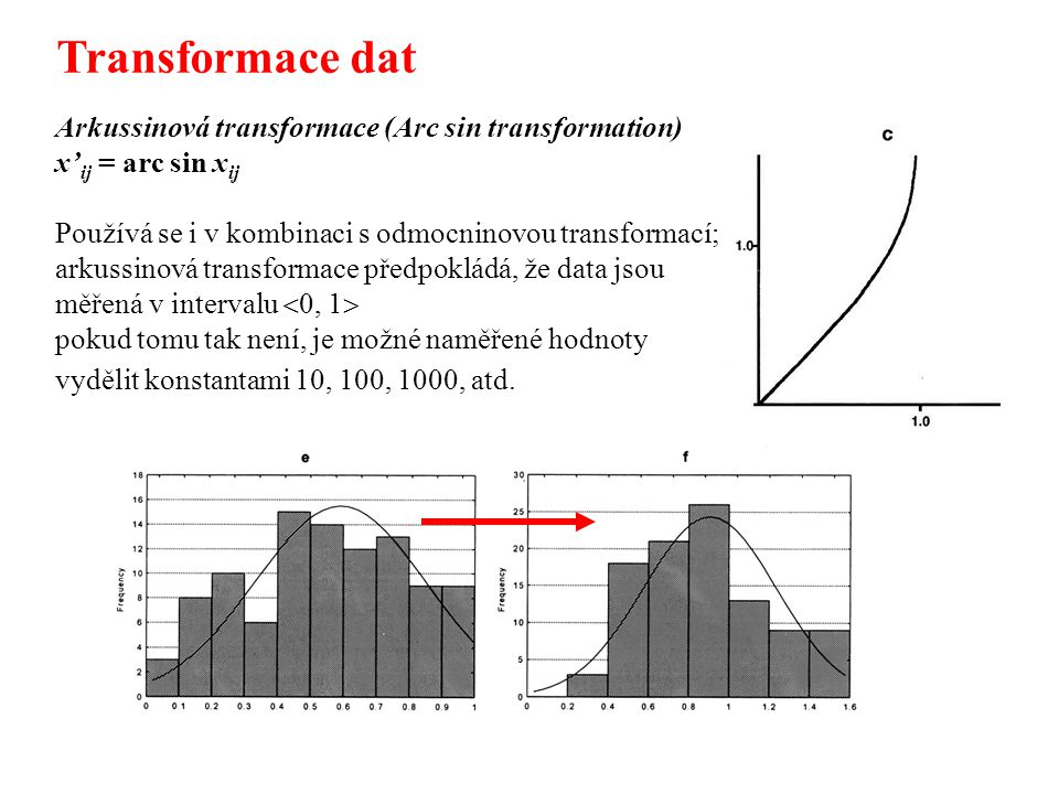 Transformace dat Arkussinová transformace (Arc sin transformation)