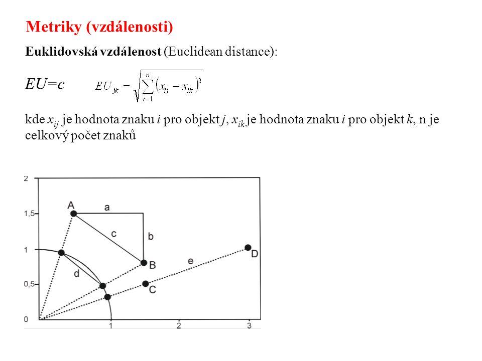 Metriky (vzdálenosti)