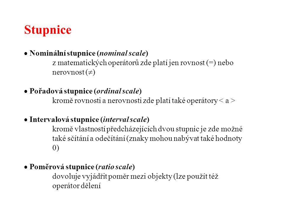 Stupnice Nominální stupnice (nominal scale)