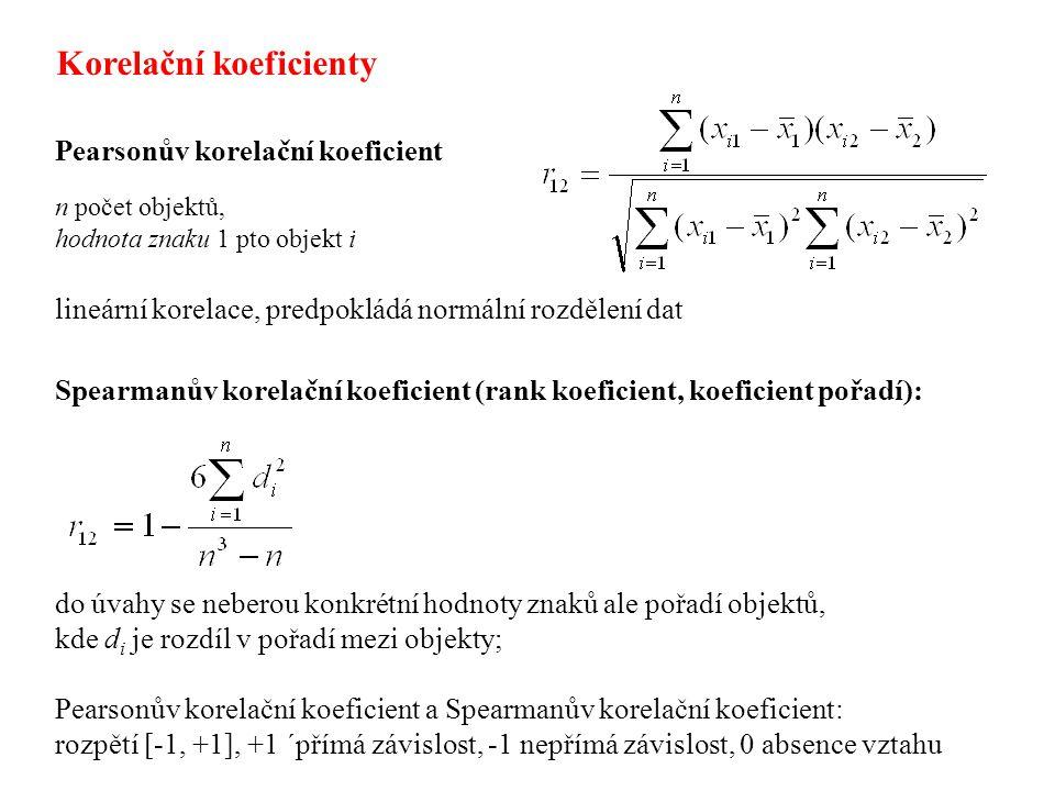 Korelační koeficienty