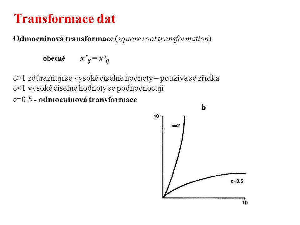 Transformace dat Odmocninová transformace (square root transformation)