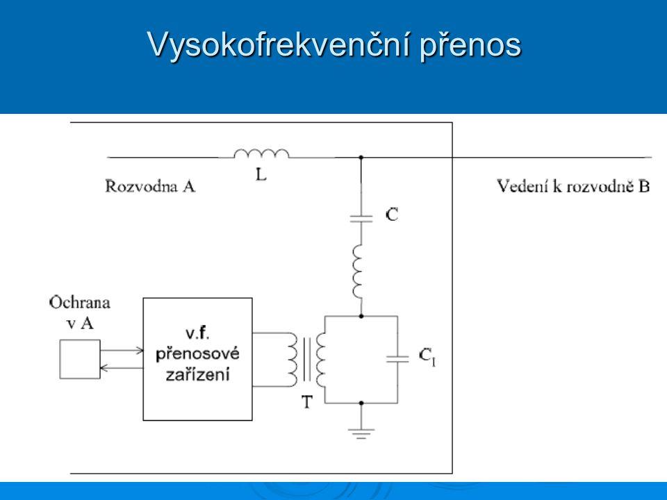 Vysokofrekvenční přenos
