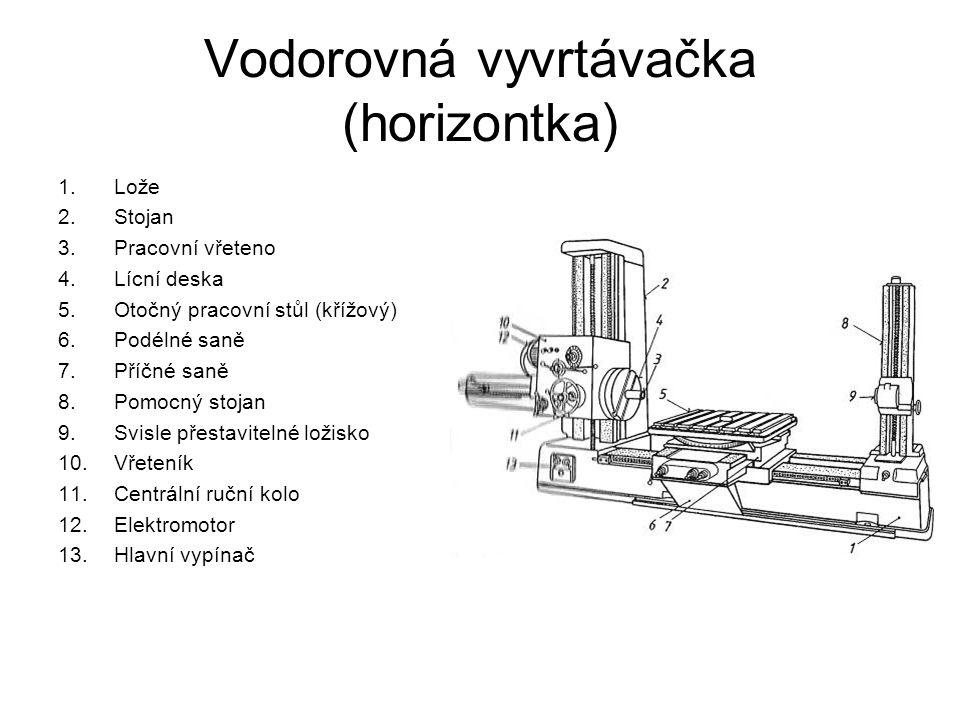 Vodorovná vyvrtávačka (horizontka)