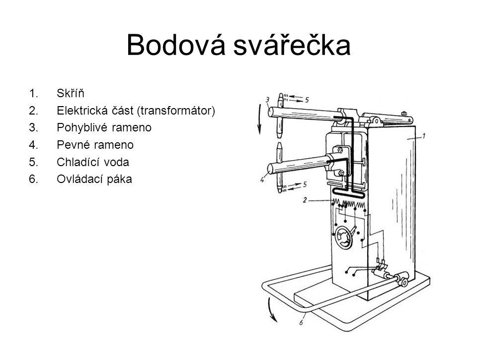 Bodová svářečka Skříň Elektrická část (transformátor) Pohyblivé rameno