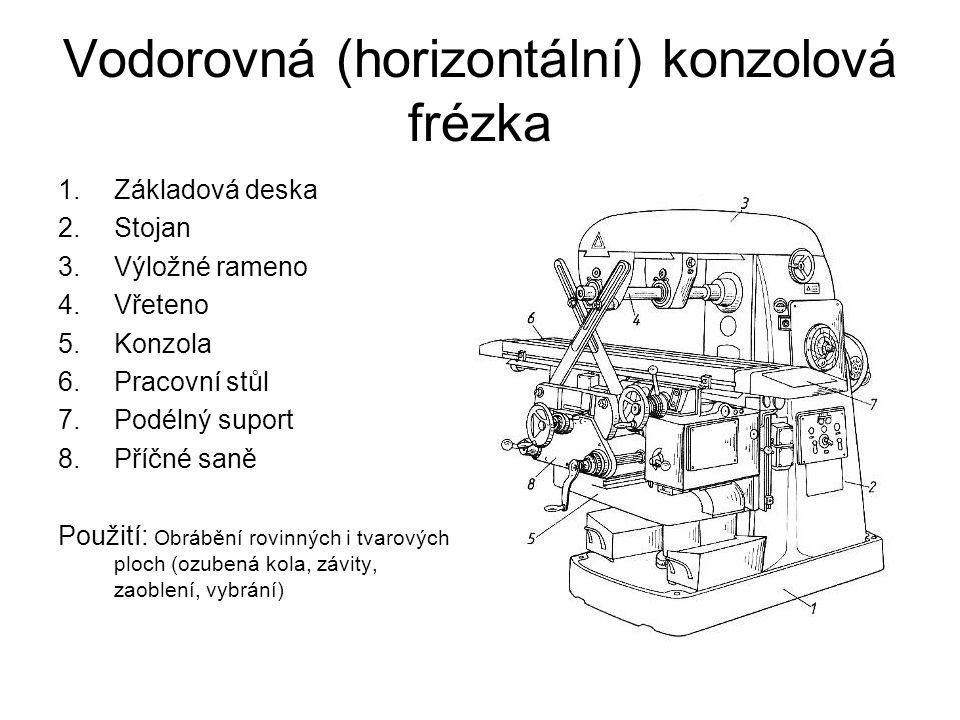 Vodorovná (horizontální) konzolová frézka