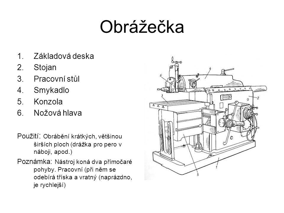 Obrážečka Základová deska Stojan Pracovní stůl Smykadlo Konzola