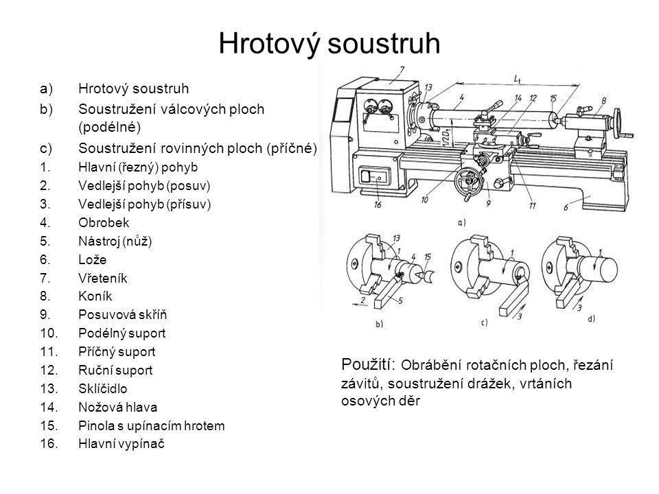 Hrotový soustruh Hrotový soustruh. Soustružení válcových ploch (podélné) Soustružení rovinných ploch (příčné)