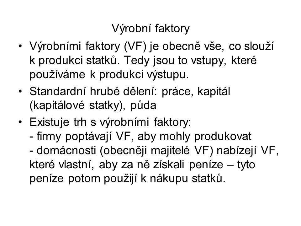 Výrobní faktory Výrobními faktory (VF) je obecně vše, co slouží k produkci statků. Tedy jsou to vstupy, které používáme k produkci výstupu.