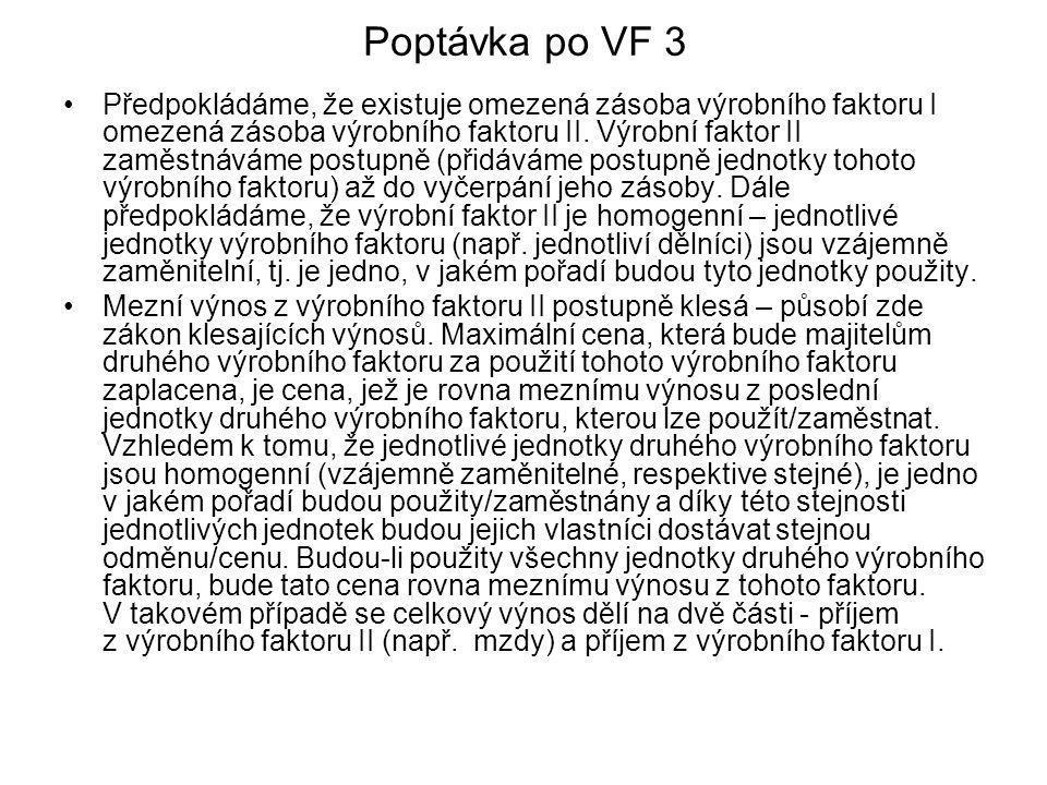 Poptávka po VF 3