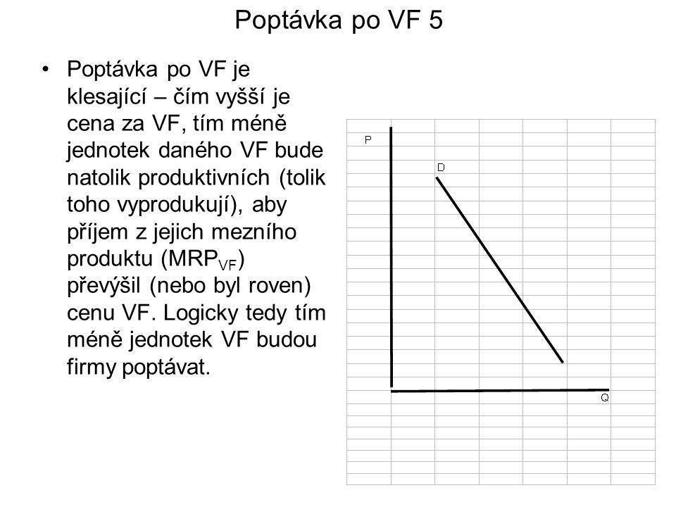 Poptávka po VF 5