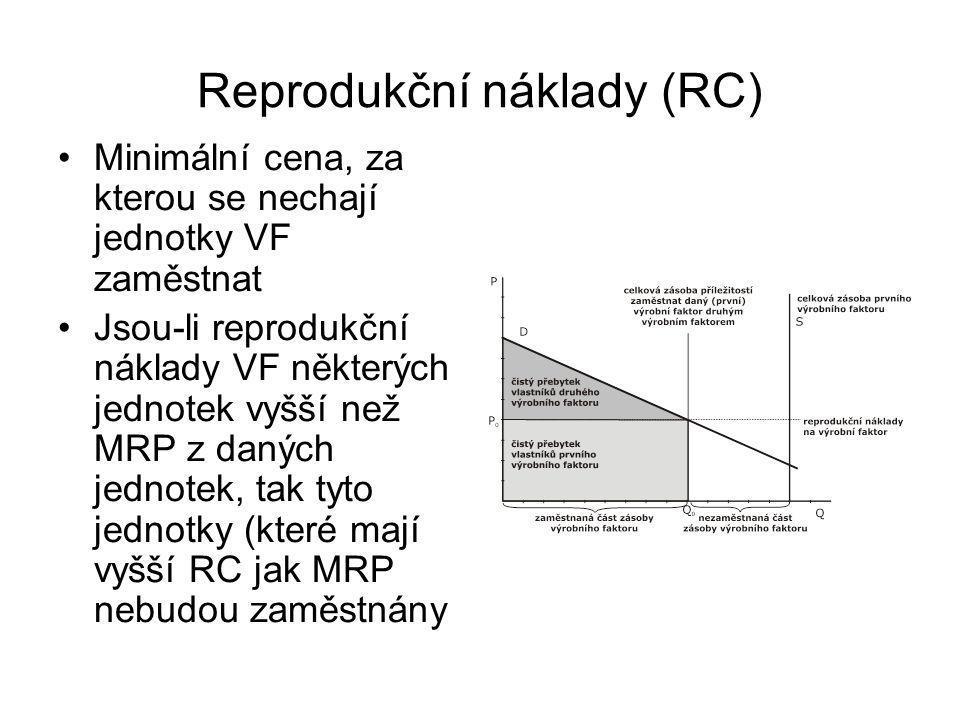 Reprodukční náklady (RC)
