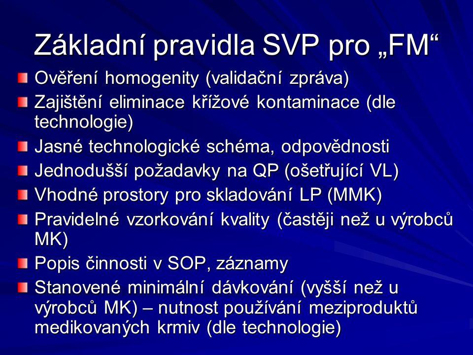 """Základní pravidla SVP pro """"FM"""