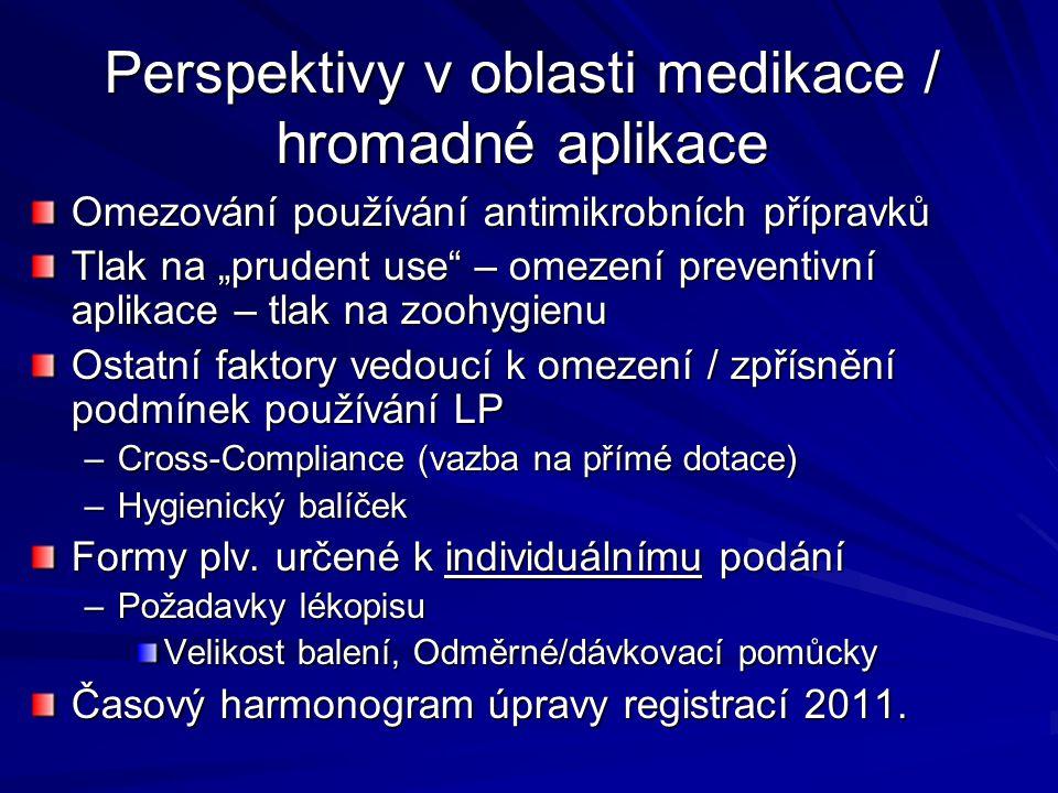 Perspektivy v oblasti medikace / hromadné aplikace