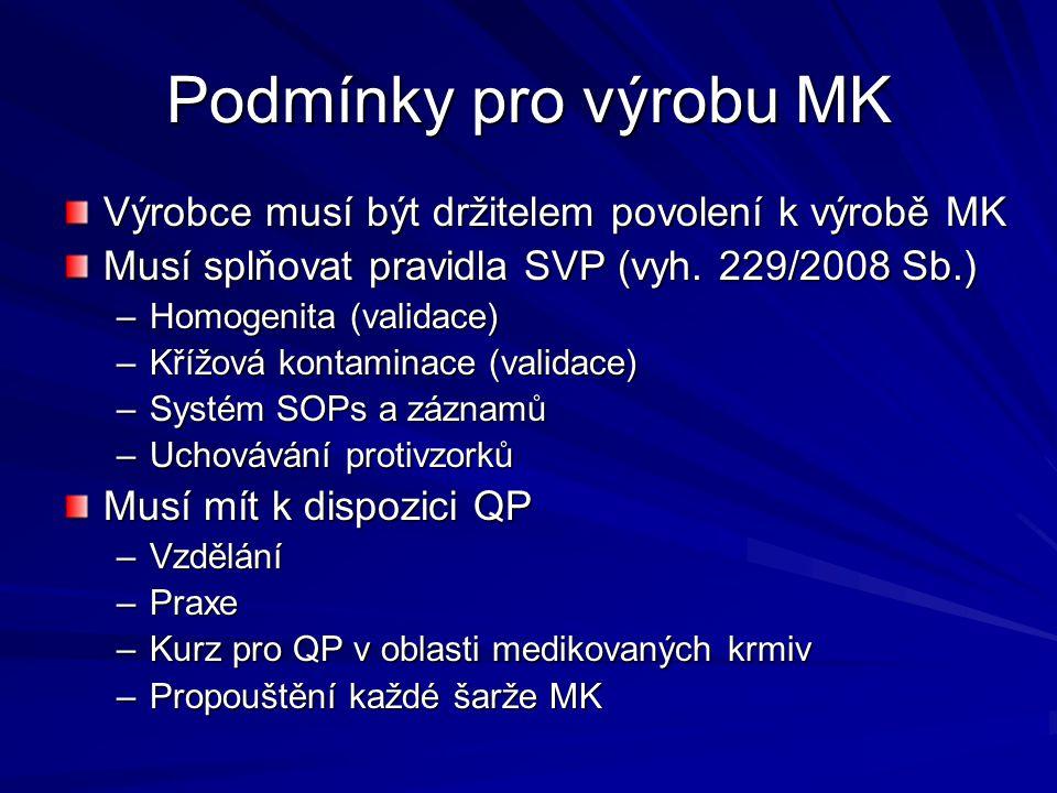 Podmínky pro výrobu MK Výrobce musí být držitelem povolení k výrobě MK