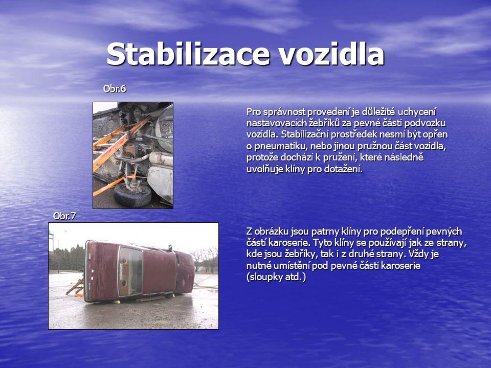 Stabilizace vozidla Obr.6