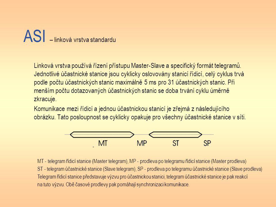 ASI – linková vrstva standardu