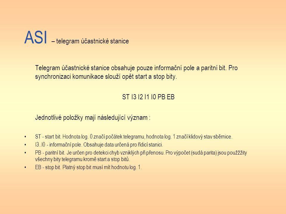 ASI – telegram účastnické stanice