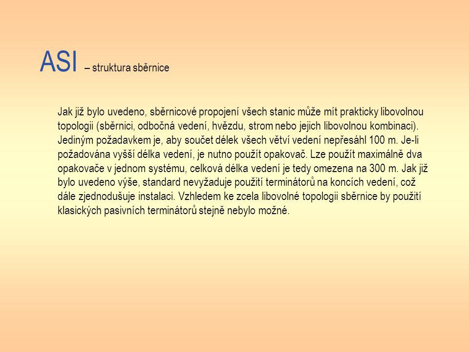 ASI – struktura sběrnice