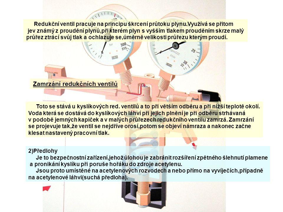 Zamrzání redukčních ventilů
