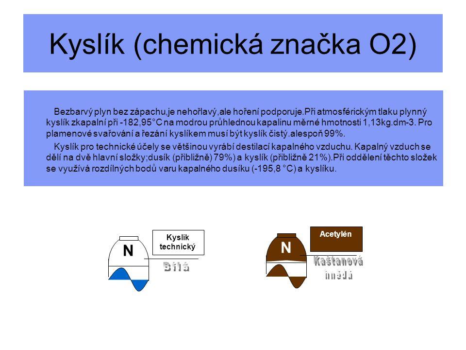 Kyslík (chemická značka O2)