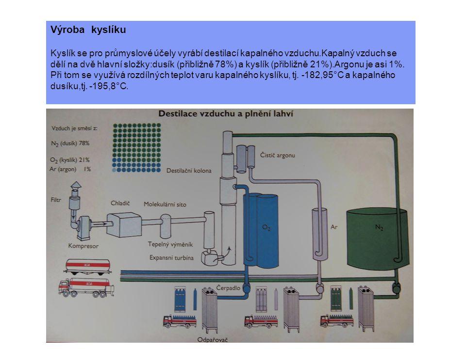 Výroba kyslíku Kyslík se pro průmyslové účely vyrábí destilací kapalného vzduchu.Kapalný vzduch se.