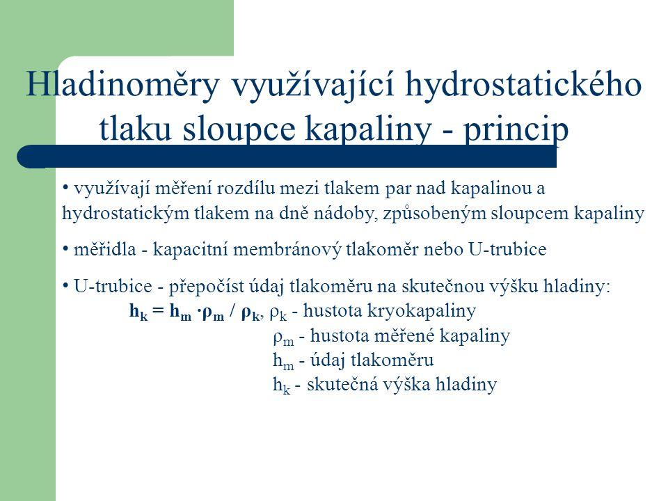 Hladinoměry využívající hydrostatického tlaku sloupce kapaliny - princip