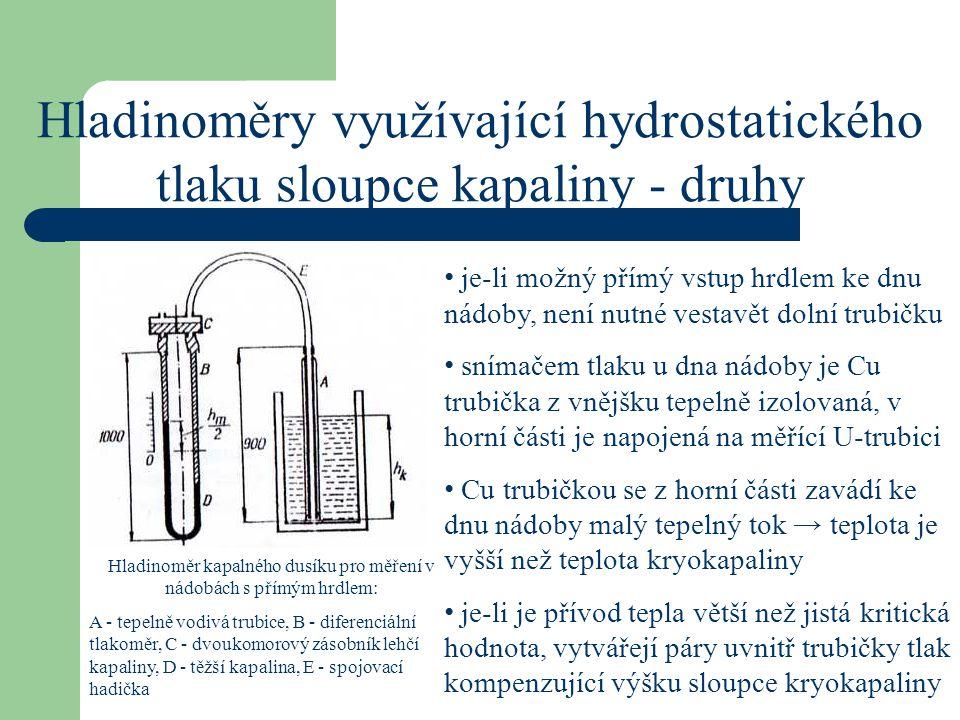 Hladinoměry využívající hydrostatického tlaku sloupce kapaliny - druhy